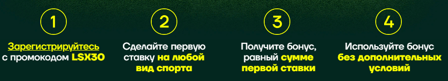Бонус новым клиентам БК Лига Ставок – до 10000 на все ставки
