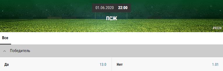 Фавориты Лиги Чемпионов 2019/2020 по версии БК Париматч