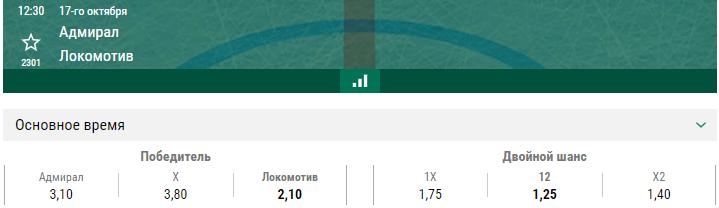 Адмирал – Локомотив. Прогноз матча КХЛ