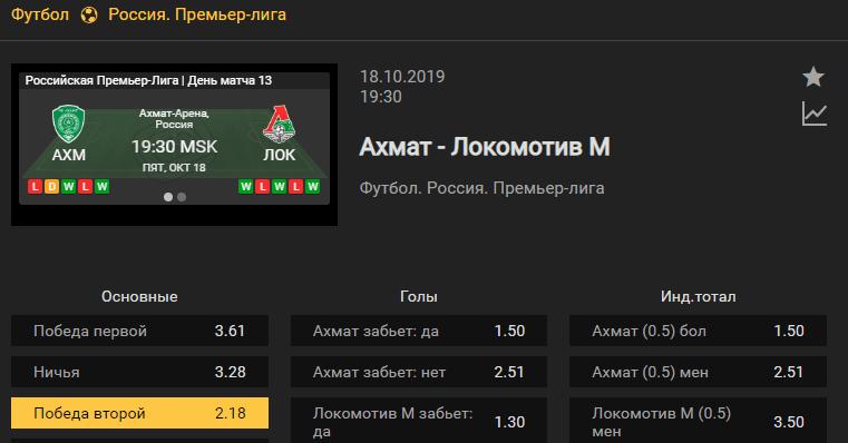 Ахмат – Локомотив Москва. Прогноз матча квалификации на Евро-2020