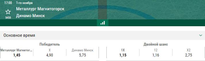 Металлург – Динамо Минск. Прогноз матча КХЛ