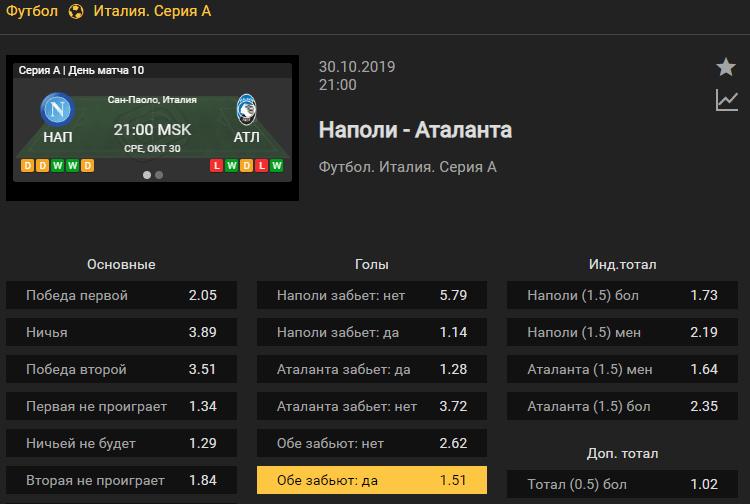 Наполи – Аталанта. Прогноз матча 10 тура чемпионата Италии