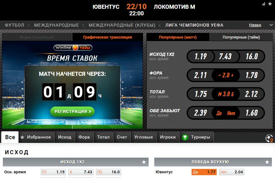 Ювентус - Локомотив. Прогноз матча Лиги чемпионов