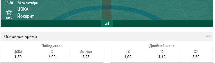 ЦСКА – Йокерит. Прогноз матча КХЛ