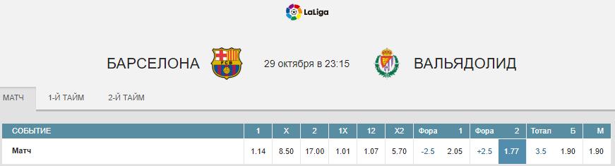 Барселона – Вальядолид. Прогноз матча Примеры