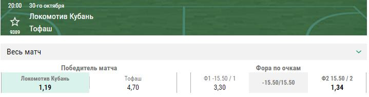 Локомотив-Кубань – Тофаш. Прогноз матча Еврокубка