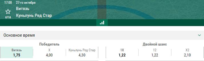 Витязь – Куньлунь. Прогноз матча КХЛ
