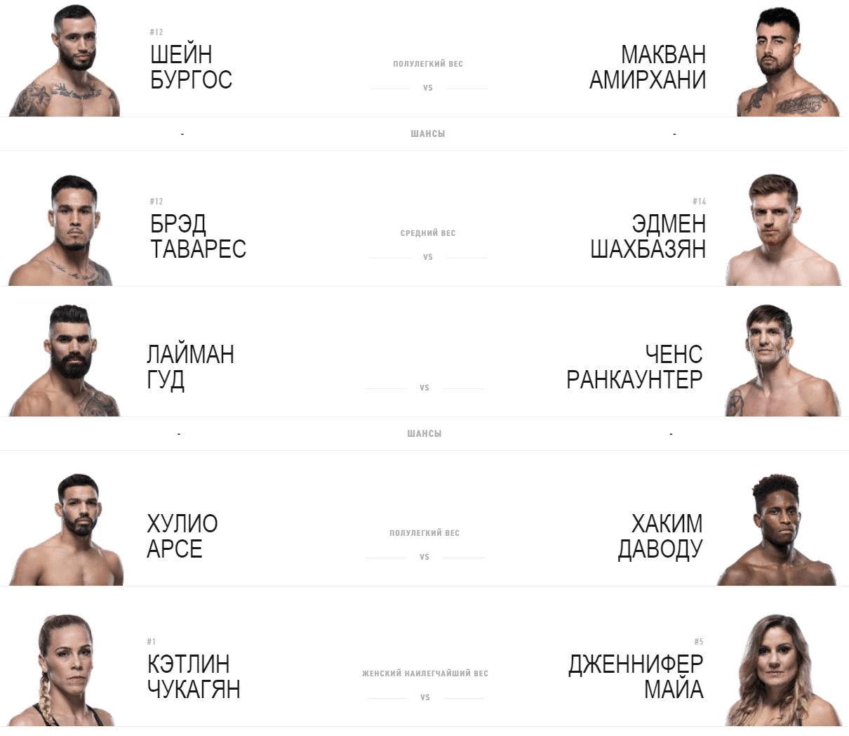 Дайджест UFC 244 – участники и прогнозы турнира