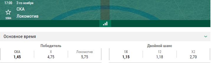 СКА – Локомотив. Прогноз матча КХЛ