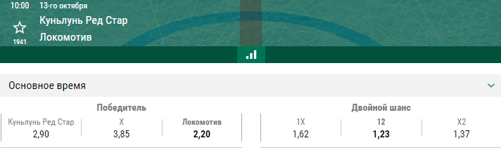 Куньлунь – Локомотив. Прогноз матча КХЛ