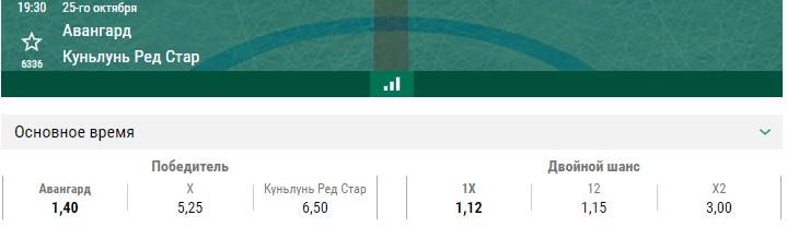 Авангард – Куньлунь. Прогноз матча КХЛ