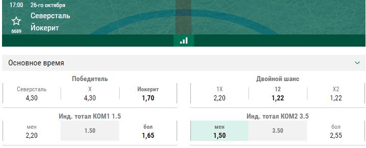 Северсталь – Йокерит. Прогноз матча КХЛ