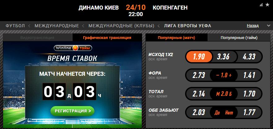 Динамо Киев - Копенгаген. Прогноз матча Лиги Европы