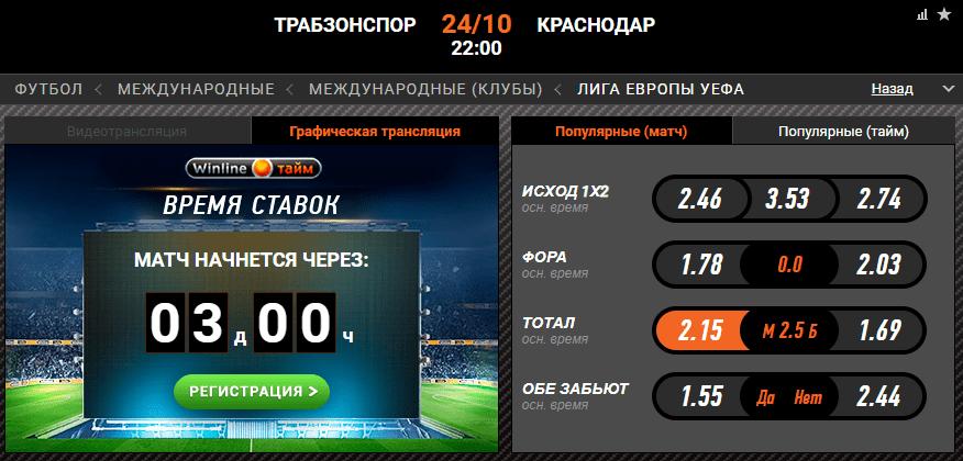 Трабзонспор - Краснодар. Прогноз матча Лиги Европы
