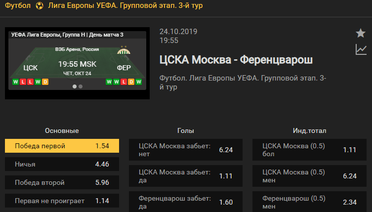 ЦСКА – Ференцварош. Прогноз матча 3 тура Лиги Европы