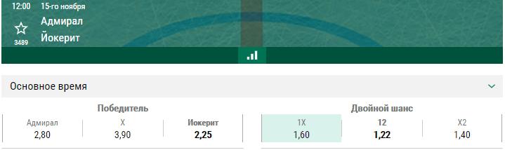 Адмирал – Йокерит. Прогноз матча КХЛ