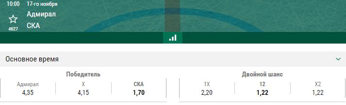 Адмирал – СКА. Прогноз матча КХЛ
