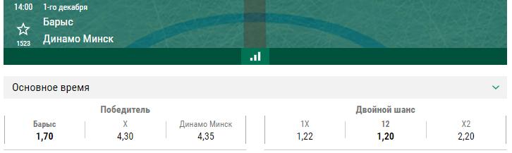 Барыс – Динамо Минск. Прогноз матча КХЛ