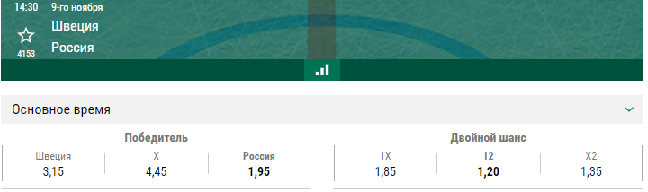 Швеция – Россия. Прогноз матча Кубка Карьяла