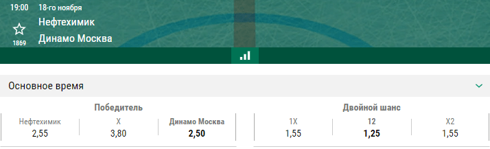 Нефтехимик – Динамо Москва. Прогноз матча КХЛ