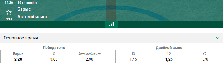 Барыс – Автомобилист. Прогноз матча КХЛ