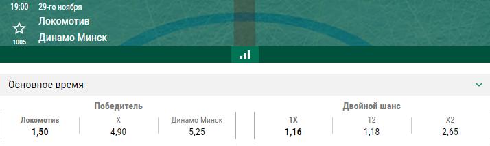 Локомотив – Динамо Минск. Прогноз матча КХЛ