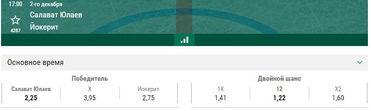 Салават Юлаев – Йокерит. Прогноз матча КХЛ