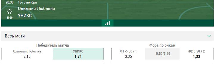 Цедевита – УНИКС. Прогноз матча Еврокубка