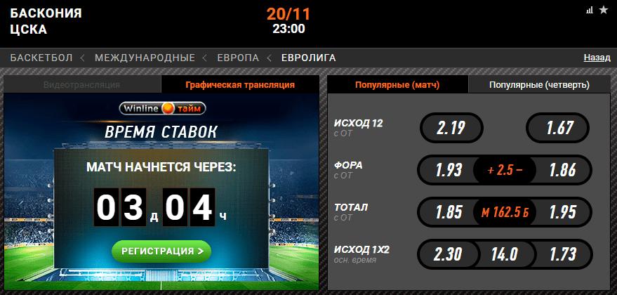 Баскония – ЦСКА. Прогноз матча Евролиги