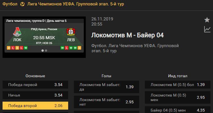Локомотив Москва – Байер. Прогноз матча 5 тура Лиги чемпионов