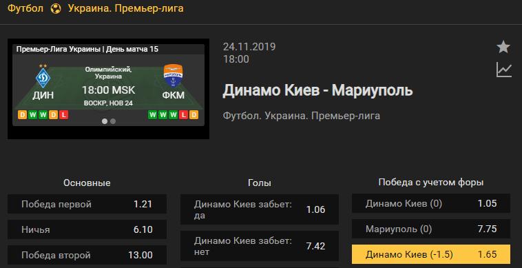 Динамо Киев – Мариуполь. Прогноз матча чемпионата Украины