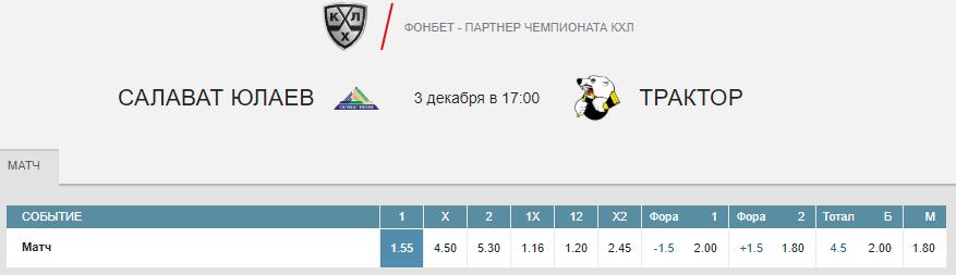 Салават Юлаев – Трактор. Прогноз матча КХЛ