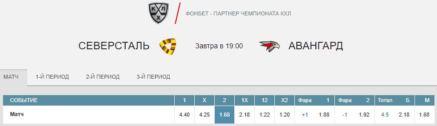 Северсталь – Авангард. Прогноз матча КХЛ