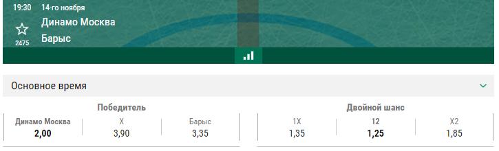 Прогноз матча Динамо Москва – Барыс 14 ноября 2019 года