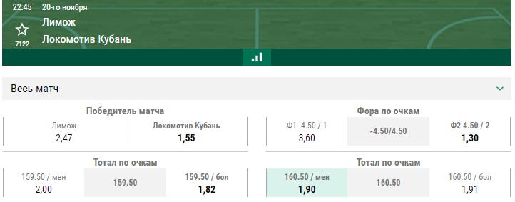 Лимож – Локомотив-Кубань. Прогноз матча Еврокубка