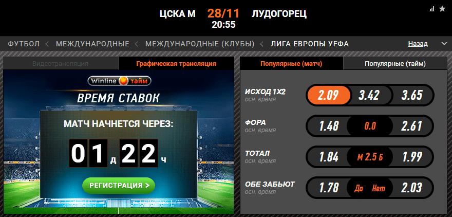 ЦСКА - Лудогорец. Прогноз матча Лиги Европы