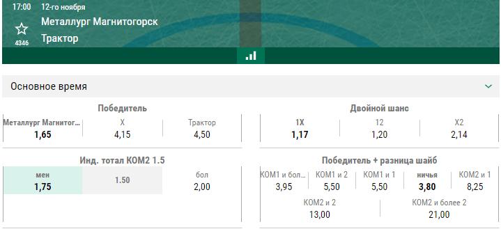 Металлург – Трактор. Прогноз матча КХЛ