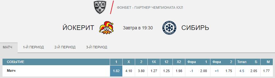 Йокерит – Сибирь. Прогноз матча КХЛ