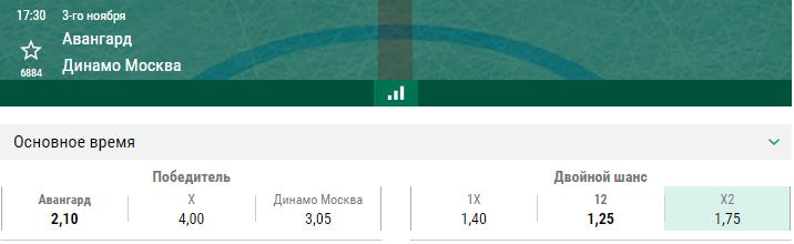 Авангард – Динамо Москва. Прогноз матча КХЛ
