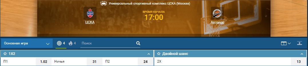 ЦСКА – Автодор. Прогноз матча Единой лиги ВТБ