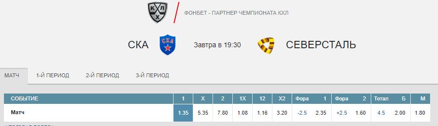 СКА – Северсталь. Прогноз матча КХЛ
