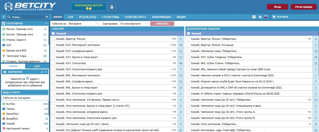 Рейтинг лучших букмекеров от IronBets – как он формировался