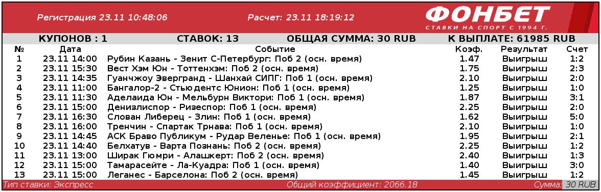Дайджест новинок БК от 1-го декабря
