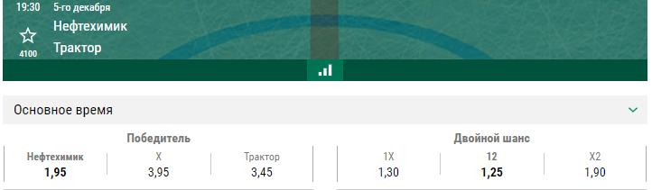 Нефтехимик – Трактор. Прогноз матча КХЛ