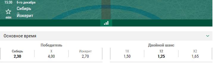 Сибирь – Йокерит. Прогноз матча КХЛ