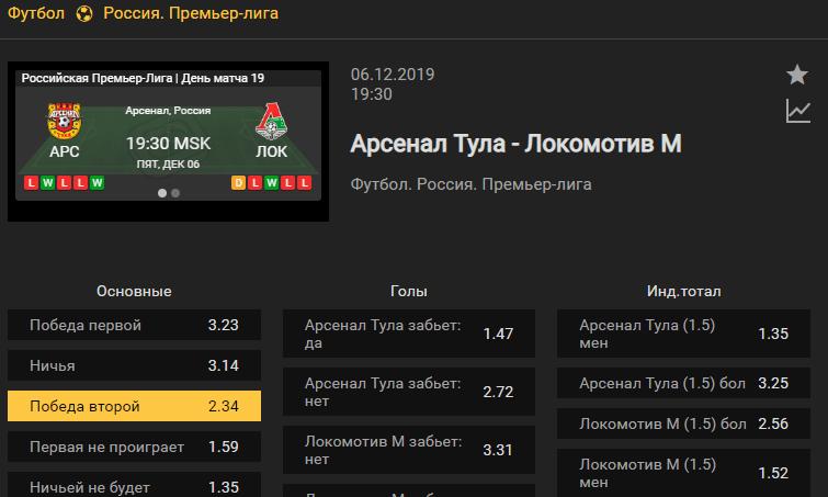 Арсенал Тула – Локомотив. Прогноз матча 19 тура чемпионата России