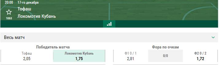 Тофаш – Локомотив Кубань. Прогноз матча Еврокубка