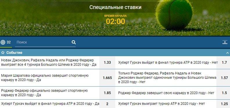 Выбор БК для ставок на теннис