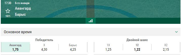 Авангард – Барыс. Прогноз матча КХЛ