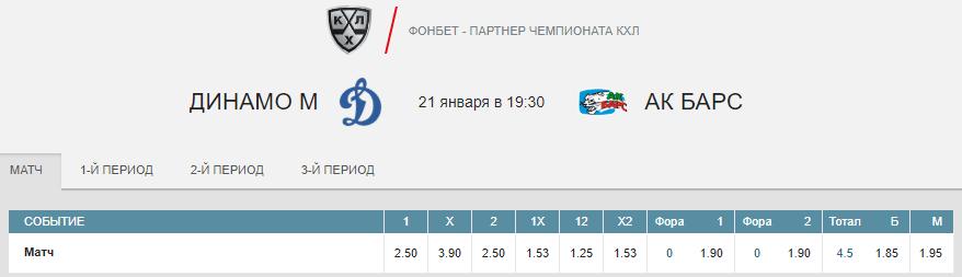 Динамо Москва – Ак Барс. Прогноз матча КХЛ